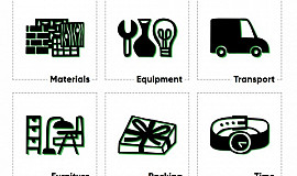 Screenshot of icons depicting categories of items available through CAN: materials, skills, time, etc.
