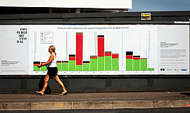 A woman walking down the street, in front of a billboard showing Ellie's carbon graph.