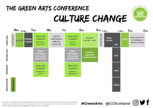 Agenda for Green Arts Conference - Timetable