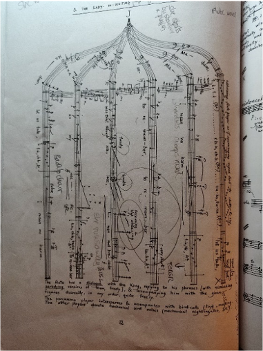 musical notation in the shape of a birdcage, with additional pencil marks and notes