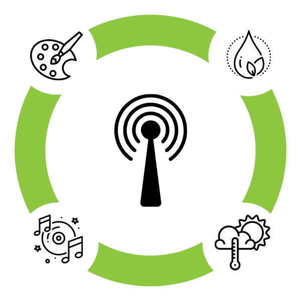 A green circle with icons of an artist's palette, music notes and a record, a thermometer with cloud and sun, and a flame at four points around the circle. In the centre is the 'beacon' icon.