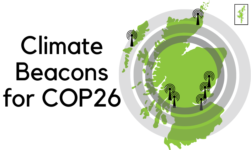 Climate Beacons for COP26 map image showing Scotland in solid bright green with grey concentric circles growing bolder towards the centre. Seven 'beacon' icons sit close to the locations of the actual beacons. Text reads: