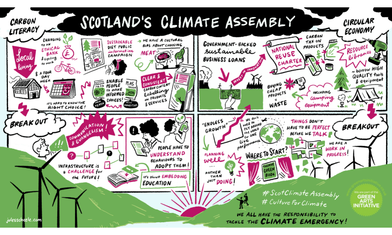 Illustrations and text on the theme of carbon literacy and circular economy.